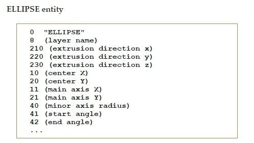 Sample of DXF File format in text form (Ellipse shape)