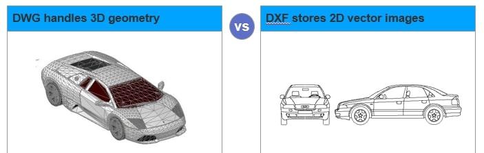 DWG vs DXF - 3D vs 2D object types