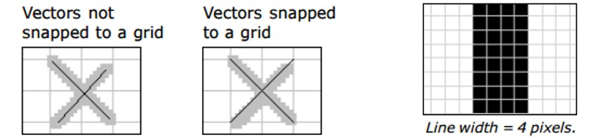 Use of Grid in Image Tidy-up Process