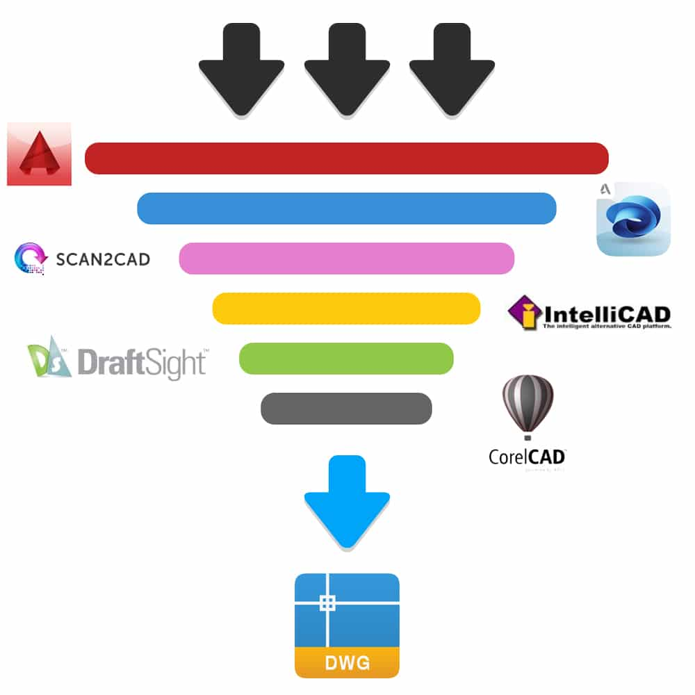 cad-software-to-view-edit-dwg-files-vertical-version