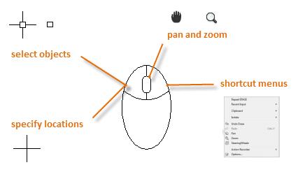 AutoCAD mouse commands