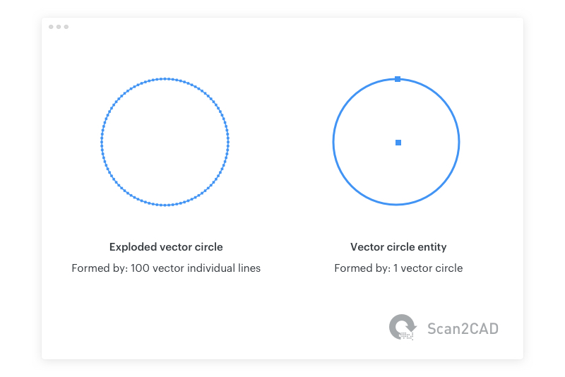 Comparing an exploded vector circle with a circle entity