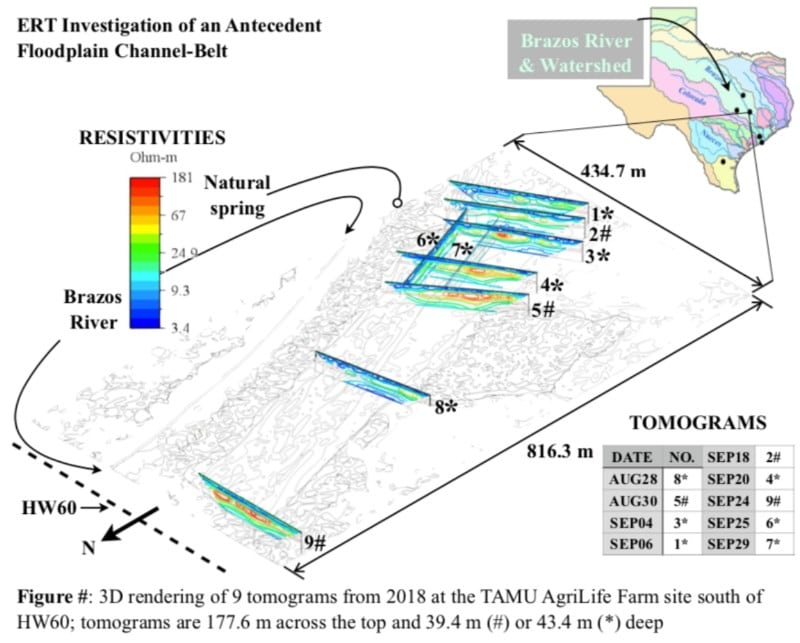 Electrical resistivity imaging 3D map