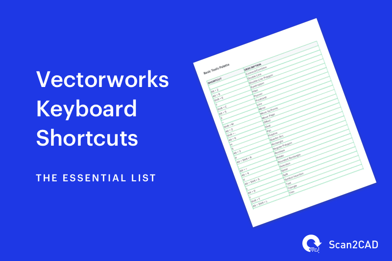 Vectorworks keyboard shortcuts PDF preview